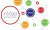 Noosa Business Group Logo